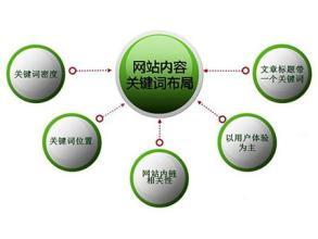 公信国际-指尖技术-IT技术网站