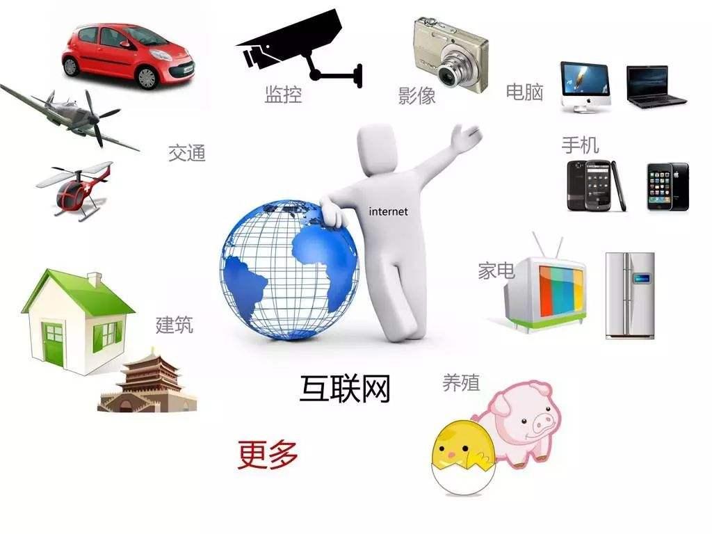 转向云存储,实现与物联网业务需求相匹配的实用策略