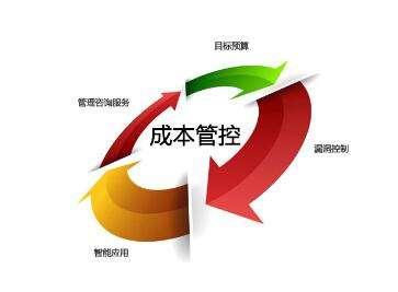 皇后国际-指尖技术-IT技术网站