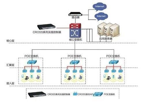 如何增强办公WiFi的安全管理?-IT技术网站