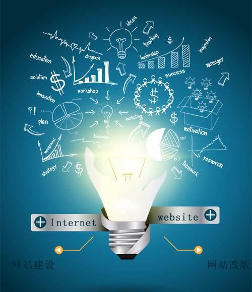 物联网:在开端之前要问的6个问题-IT技术网站