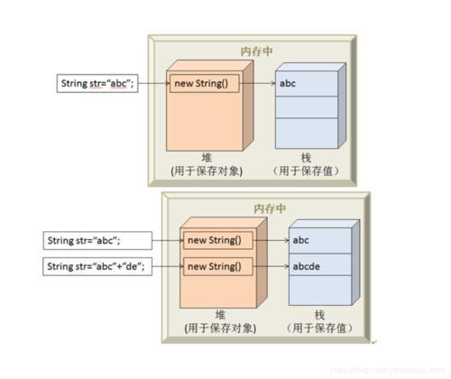 C#中类和结构的区别讲解-IT技术网站
