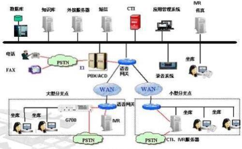 分支结构运用多个实例和循环方式-IT技术网站