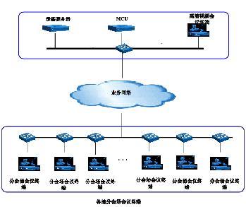 PHP中的会话控制-IT技术网站