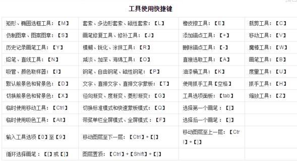 ps快捷键(ps快捷键大全)-IT技术网站