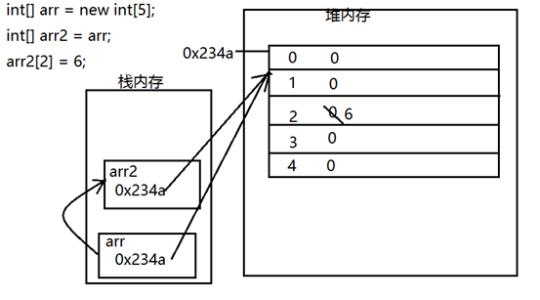 java堆栈(java堆栈方法区图解)-IT技术网站