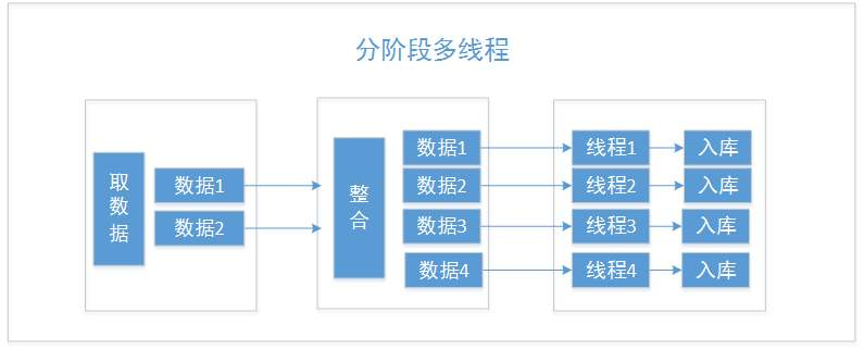 python多线程(和多进程的区别)-IT技术网站
