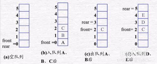 结构体数组(如何定义结构体数组及使用)-IT技术网站