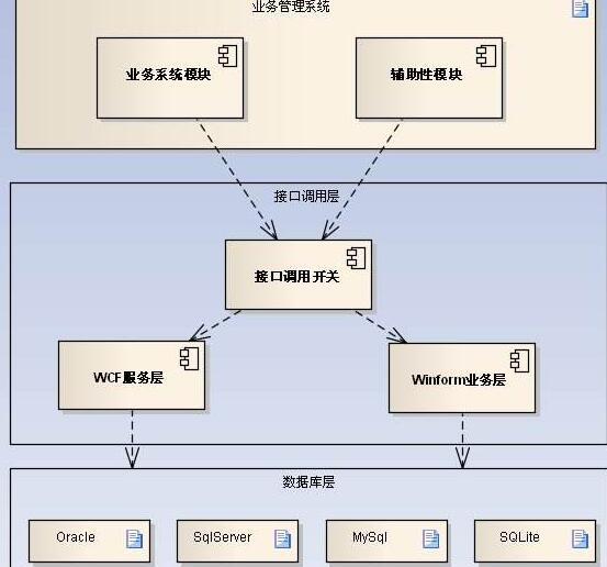 winform框架有哪些-IT技术网站