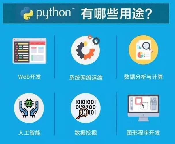 python平台(几个不错的python接单平台)-IT技术网站