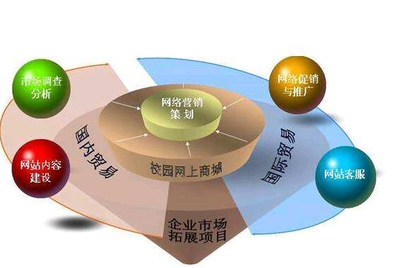 北京网络营销(网络营销案例2020)-IT技术网站