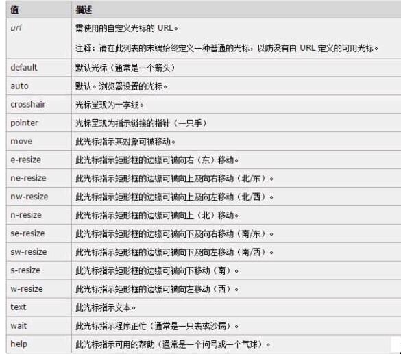 html 标签(常用的html标签有哪些)-IT技术网站