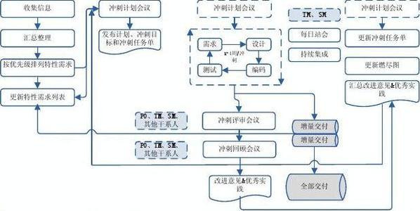 软件开发文档(软件方案设计文档怎么写)-IT技术网站