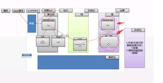 java反射机制原理详解-IT技术网站