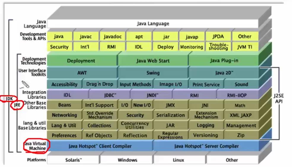 javajre(javajre和jdk的区别)-IT技术网站