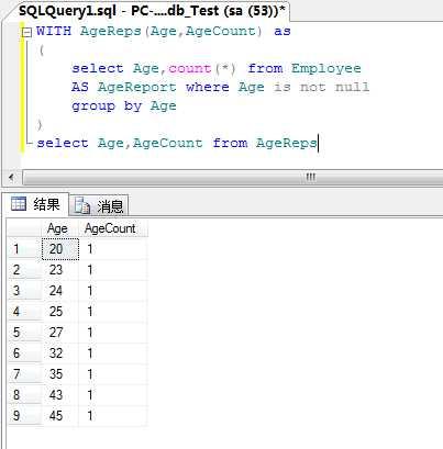 sql语句(sql菜鸟教程笔记)-IT技术网站