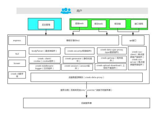 前端框架有哪些-IT技术网站