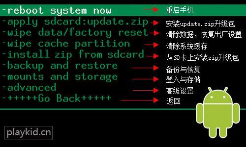 怎么刷机安卓系统(手机自己刷机教程方法)-IT技术网站