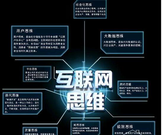 网络营销与传统营销(区别是什么)-IT技术网站