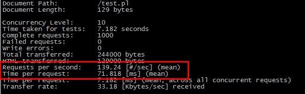 perl.exe是什么程序?-IT技术网站