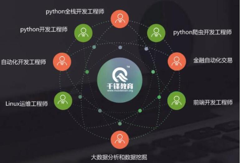 学python有用吗(python值得学吗)-IT技术网站