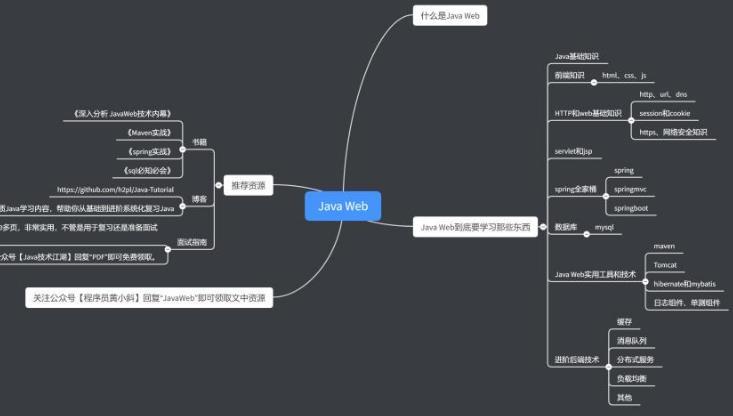 java软件(java软件开发需要学什么)-IT技术网站