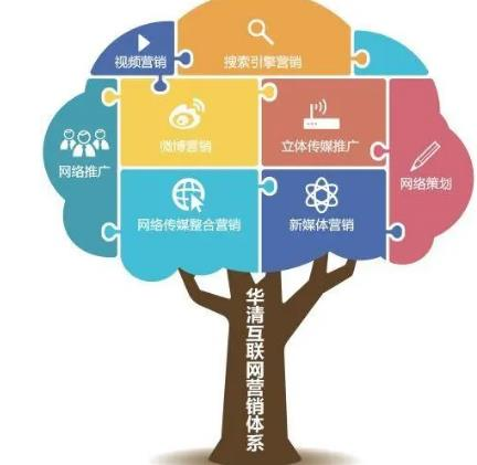 网络营销的层次(网络营销产品概念的五个层次)-IT技术网站