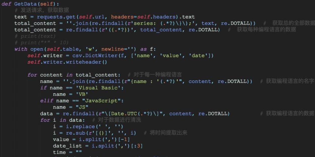 python是什么(python是什么类型的编程语言)-IT技术网站
