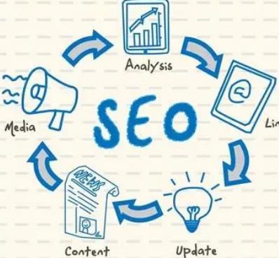 seo策略(seo策略有哪些)-IT技术网站