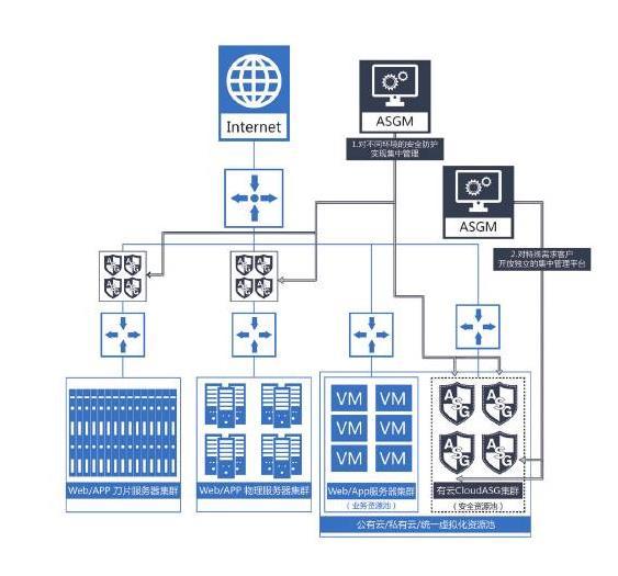 服务器硬件防火墙品牌(全球硬件防火墙排名)-IT技术网站
