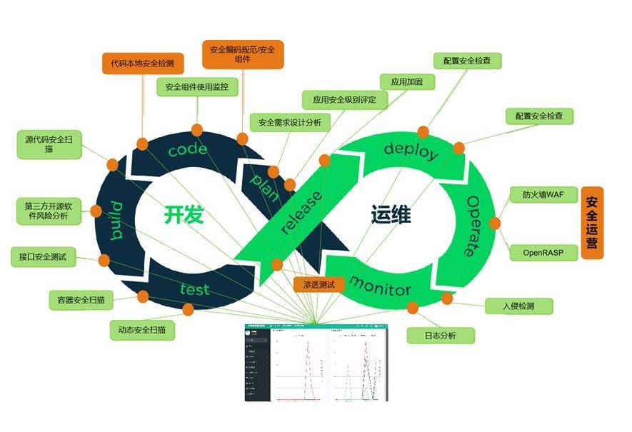 软件开发周期(什么是软件开发生命周期)-IT技术网站