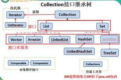java10(Java10新特性详解)-IT技术网站