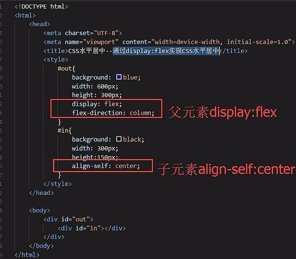 margin-left(margin-left什么意思属性详解)-IT技术网站