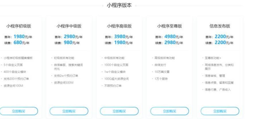 小程序开发(费用一览表)-IT技术网站