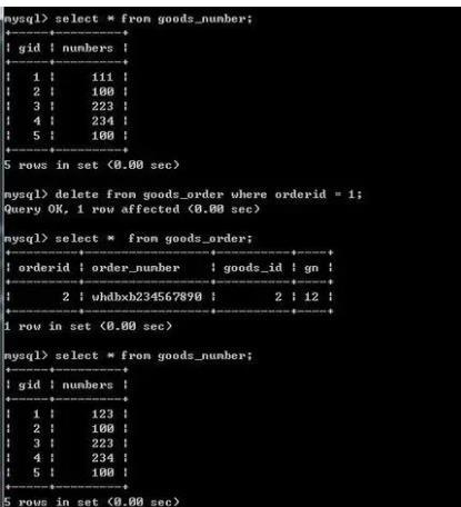 mysql触发器(mysql触发器语法详解)-IT技术网站