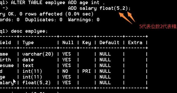 sql语句(数据库sql删除表语句)-IT技术网站